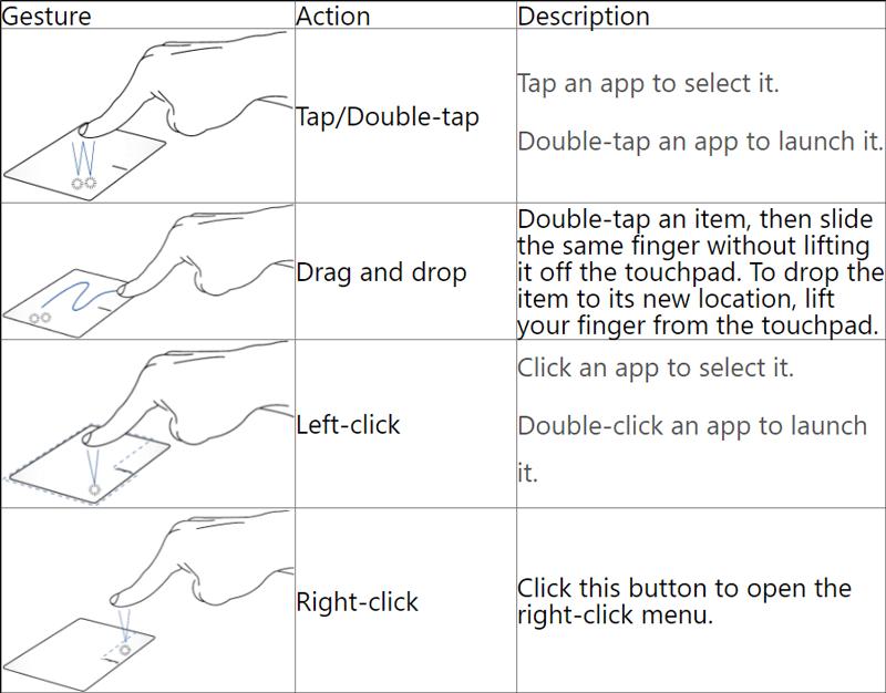 One-finger gestures
